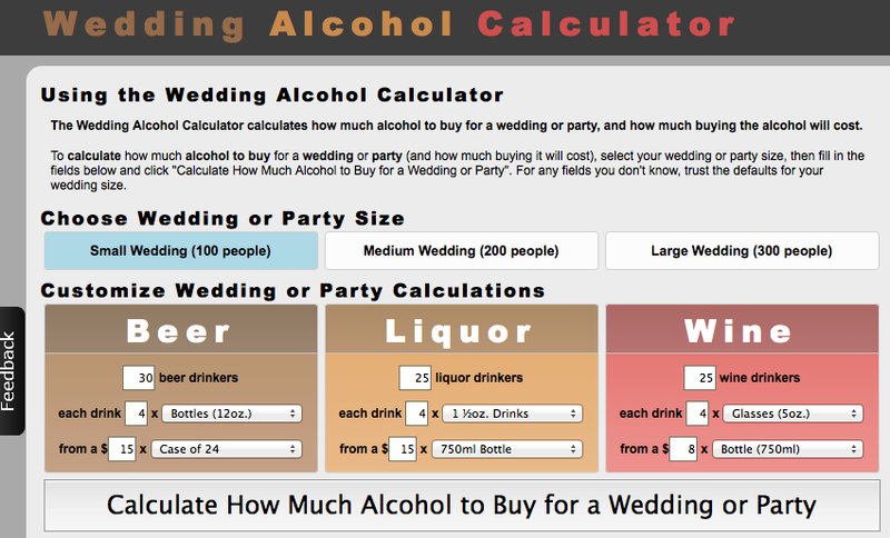 How Much Alcohol Do I Need For My Wedding