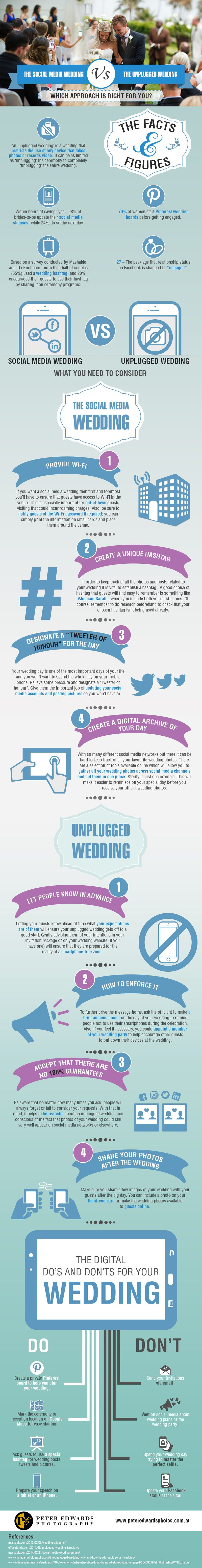 Peter Edwards IGSocial_Media_Vs_Unplugged_Weddings
